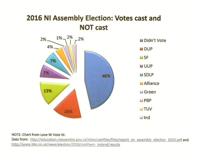 votes-cast-2016-chart-001-2